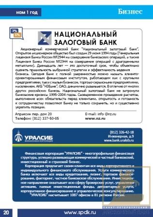 Национальный залоговый банк и Банк Уралсиб